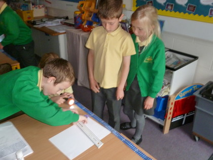 Year 3 T5 Pankhurst - Science Investigating Light and Shadows