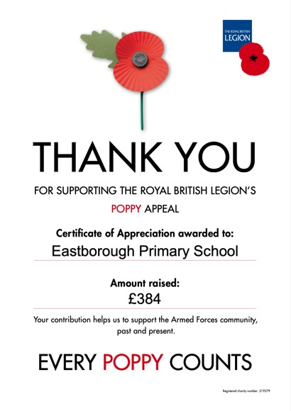 Poppy Appeal Total 2020